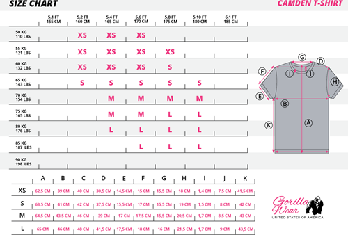 Gorilla Wear Camden Size Chart