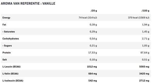 QNT Casein Protein - Tutti Frutti - 908 gram-2