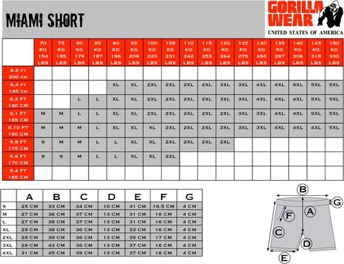 Gorilla Wear Miami Shorts - Neon Orange-3