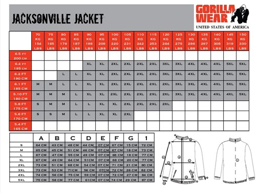 Gorilla Wear Jacksonville Jacket - Black-3